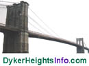 Dyker Heights Homes