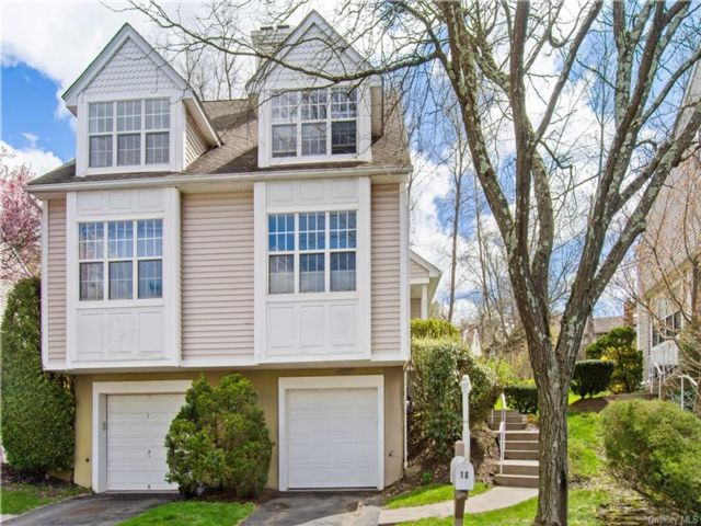 2 BR,  2.00 BTH Townhouse style home in Yonkers